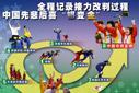 女子3000米接力中国夺金,冬奥会