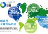 合资公司开始开拓海外市场