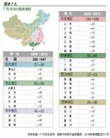 广汽本田经销商地图