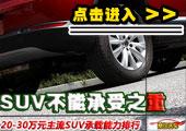 六款主流SUV承载能力排行