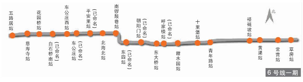 北京地铁6号线地图,线路图及站点名;; 北京地铁6号线一期; 北京地铁六