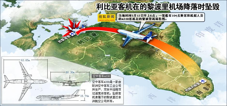 利比亚客机坠毁示意图