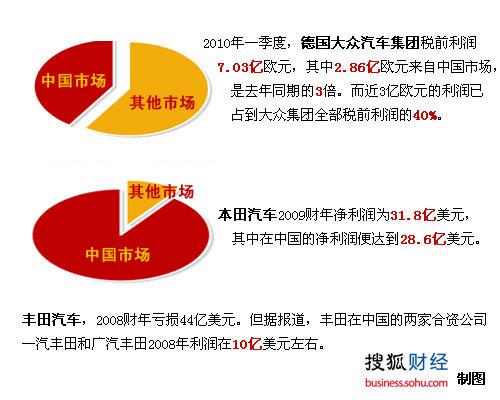 图片来源:搜狐财经
