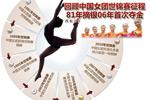 女团,体操世锦赛