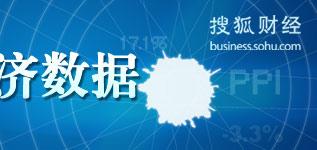 10月经济数据,2010年10月经济数据,10月CPI,10月PPI,10经济数据统计,10经济数据发布,10月房价