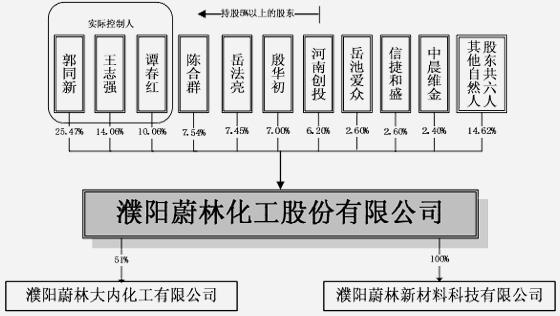 电路 电路图 电子 工程图 平面图 原理图 560_316
