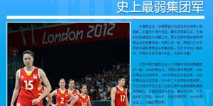 伦敦奥运会,女排出局,中国三大球