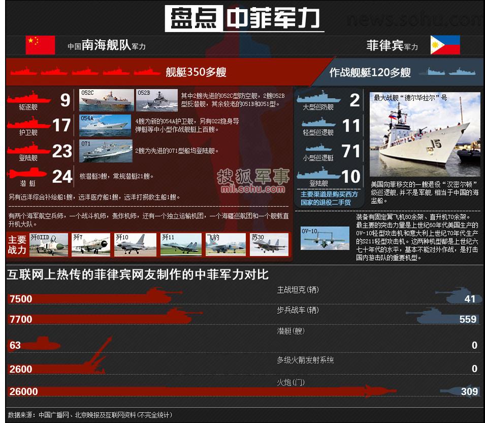 中国1958年的《领海声明》、1992年的《领海及毗连区法》及有关中国对南海诸岛及附近海域拥有无可争辩主权的外交声明为南海诸岛的归属提供了法律依据。此外,中国作为1982年《联合国海洋法公约》缔约国,享有九段线内沿陆地领海基线及符合条件的岛屿领海基线向外200海里的专属经济区,以及最大不超过350海里大陆架的主权权利及专属管辖权。[详情]