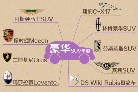 2013百款SUV年度观察
