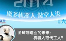 2014年做多机器人 做空人类!
