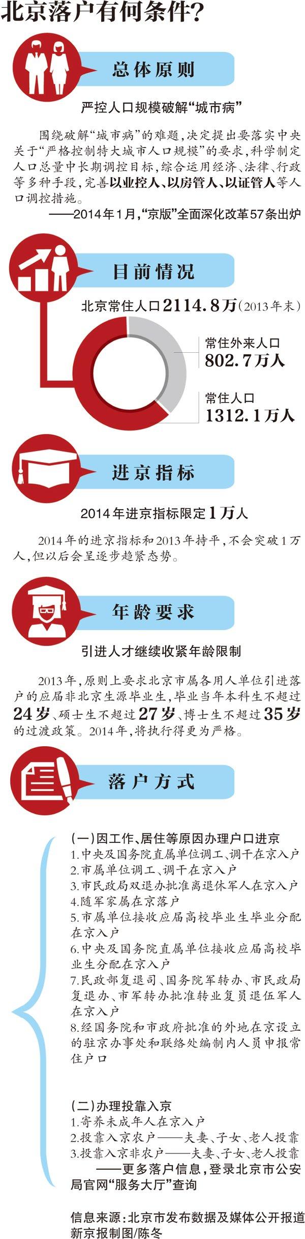 北京落户的9种渠道。