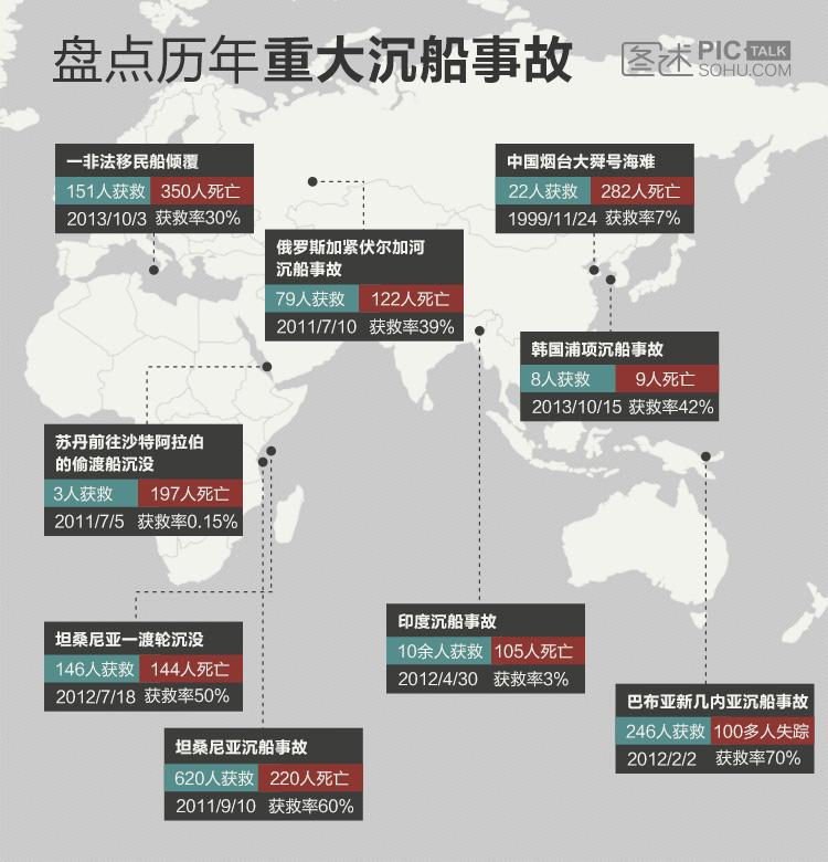 独家图解:韩国岁月号客轮触礁与救援过程