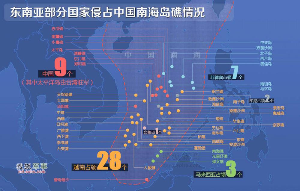 中国南海岛礁菲占7个