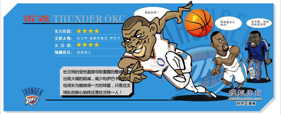NBA2014-2015赛季前瞻