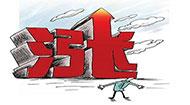 """福州市一手房价""""十二连涨"""" 5月涨幅居全国第10"""