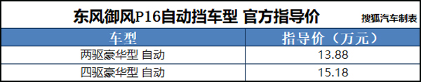 御风P16自动挡车型上市 售13.88万元起