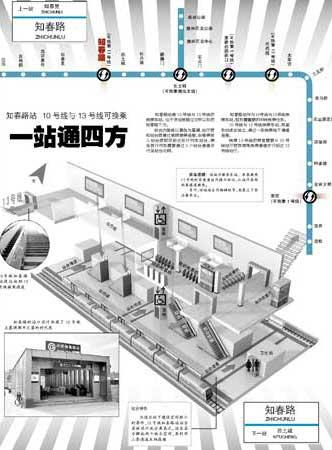4号线中关村站_北京地铁10号线穿过中关村 可换乘13号线组图)-搜狐新闻
