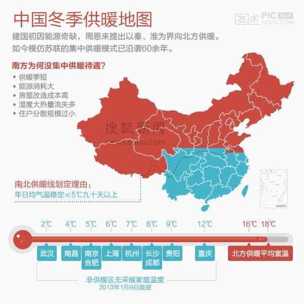 中国冬季供暖地图
